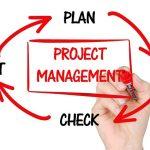 Fungsi Manajemen Menurut ahli